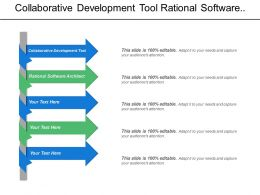 Collaborative Development Tool Rational Software Architect Rational Team Concert
