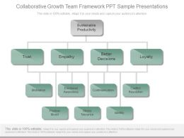 Collaborative Growth Team Framework Ppt Sample Presentations