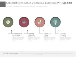 Collaborative Innovation Courageous Leadership Ppt Example