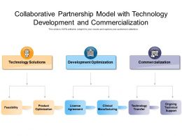 Collaborative Partnership Model With Technology Development And Commercialization