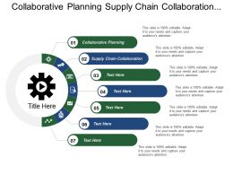 Collaborative Planning Supply Chain Collaboration Supply Chain Intelligence