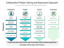 Collaborative Problem Solving And Assessment Approach