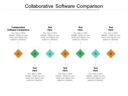 Collaborative Software Comparison Ppt Powerpoint Presentation Visual Aids Background Images Cpb