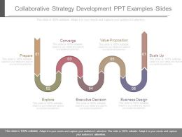 Collaborative Strategy Development Ppt Examples Slides