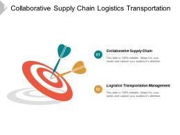 Collaborative Supply Chain Logistics Transportation Management Marketing 4 Ps Cpb
