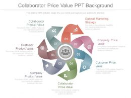 Collaborator Price Value Ppt Background