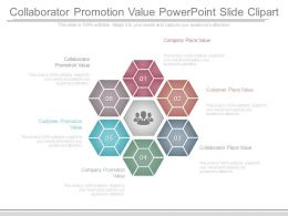 Collaborator Promotion Value Powerpoint Slide Clipart