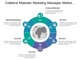 Collateral Materials Marketing Messages Market Segmentation Technical Support