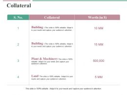 Collateral Ppt Slides Format Ideas