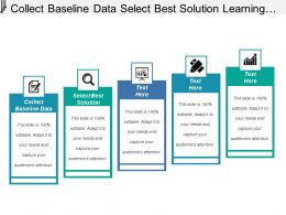 Collect Baseline Data Select Best Solution Learning Plan