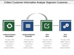 Collect Customer Information Analyze Segment Customer Evaluation Result