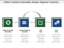Collect Customer Information Analyze Segment Customer Evaluation Result