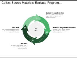 Collect Source Materials Evaluate Program Performance Desk Research
