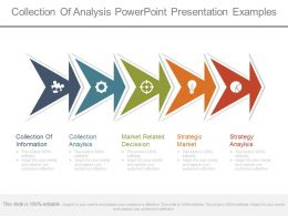 Collection Of Analysis Powerpoint Presentation Examples