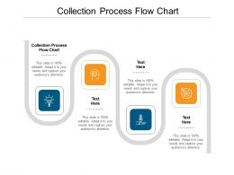 Collection Process Flow Chart Ppt Powerpoint Presentation Model Deck Cpb