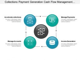 Collections Payment Generation Cash Flow Management With Arrows And Icons