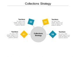 Collections Strategy Ppt Powerpoint Presentation Show Deck Cpb