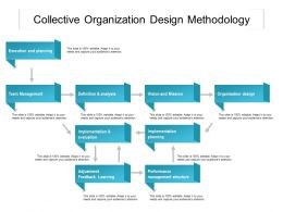 Collective Organization Design Methodology