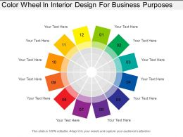 Color Wheel In Interior Design For Business Purposes