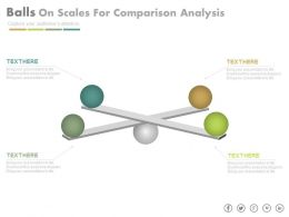 Colored Balls On Scales For Comparison Analysis Powerpoint Slides