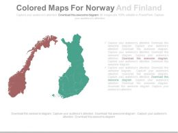 Colored Maps For Norway And Finland Powerpoint Slides