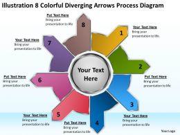 colorful diverging arrows process diagram Relative Circular Flow PowerPoint Slides