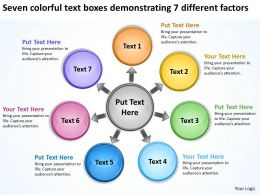 colorful text boxes demonstrating 7 different factors Processs and PowerPoint Slides