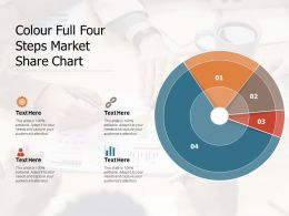 Colour Full Four Steps Market Share Chart