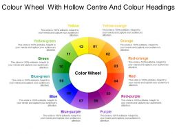 Colour Wheel With Hollow Centre And Colour Headings