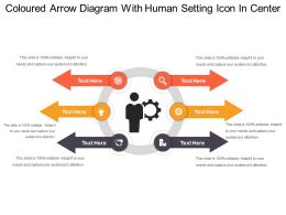 coloured_arrow_diagram_with_human_setting_icon_in_center_Slide01