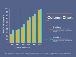 Column Chart Economic Analysis Ppt Diagram Templates