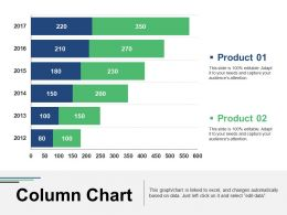 Column Chart Example Of Ppt