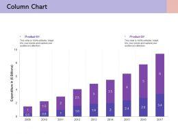 Column Chart Finance Marketing Management Investment Analysis