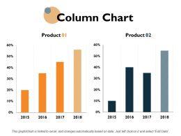 Column Chart Finance Marketing Ppt Powerpoint Presentation Icon Introduction