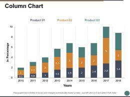 Column Chart Finance Ppt Powerpoint Presentation Diagram Ppt