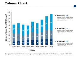 Column Chart Finance Ppt Powerpoint Presentation File Files
