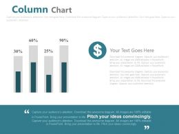 Column Chart For Financial Analysis Powerpoint Slides