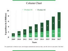 Column Chart Good Ppt Example