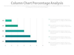 Column Chart Percentage Analysis Powerpoint Slides