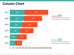 Column Chart Powerpoint Presentation Examples