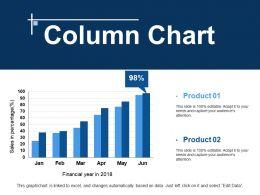 Column Chart Powerpoint Show