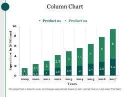 Column Chart Powerpoint Slide Background