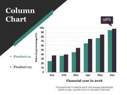 Column Chart Powerpoint Slide Background Designs