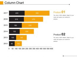 Column Chart Powerpoint Slide Deck Samples