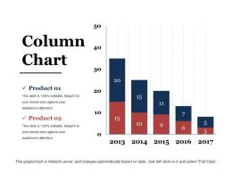 Column Chart Powerpoint Slide Show