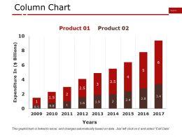 Column Chart Powerpoint Slides Templates