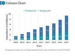 Column Chart Ppt Diagrams