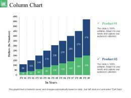 Column Chart Ppt Examples Slides