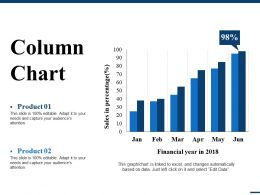 Column Chart Ppt File Gallery