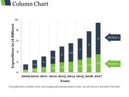 Column Chart Ppt Images Gallery